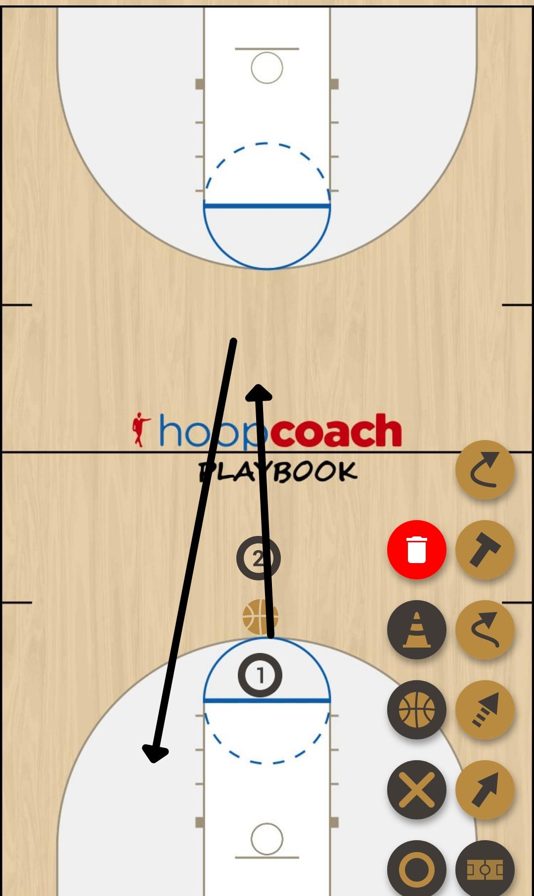 Basketball Play cut curl drive Basketball Drill