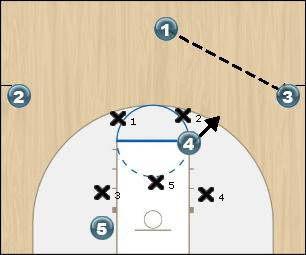 Basketball Play Dribble Motion Zone Play