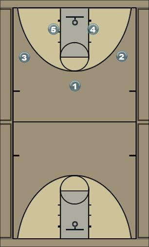 Basketball Play MotionTriangle2 Man to Man Offense
