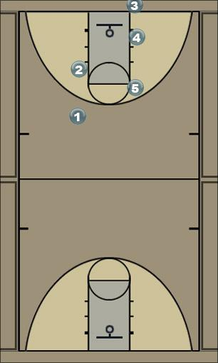 Basketball Play Rhombus Man Baseline Out of Bounds Play