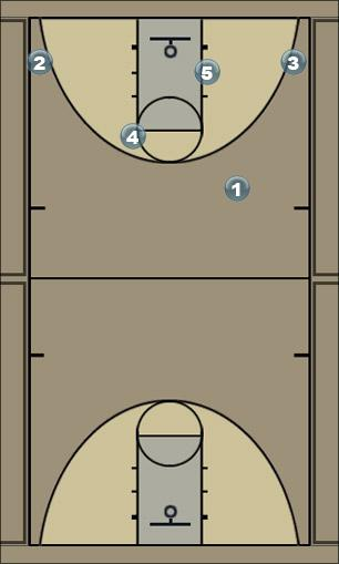 Basketball Play LakerPointDelay Man to Man Set