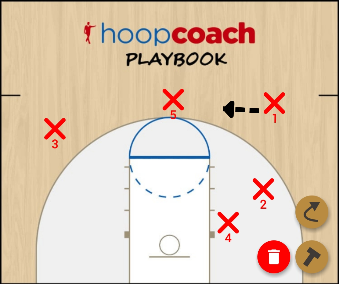 Basketball Play 0 jp  Man to Man Set