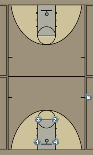 Basketball Play X-Box Sideline Out of Bounds