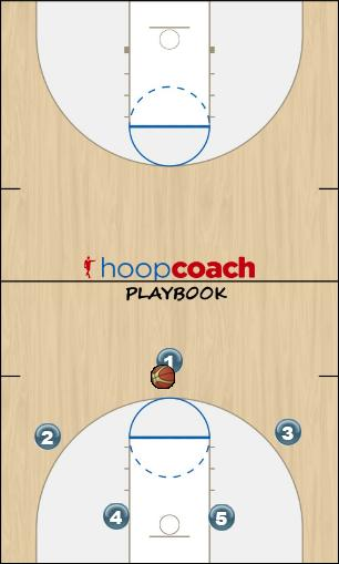 Basketball Play Money Man to Man Offense offense