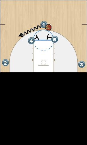 Basketball Play Horns Down Uncategorized Plays offense, horns, ball screen