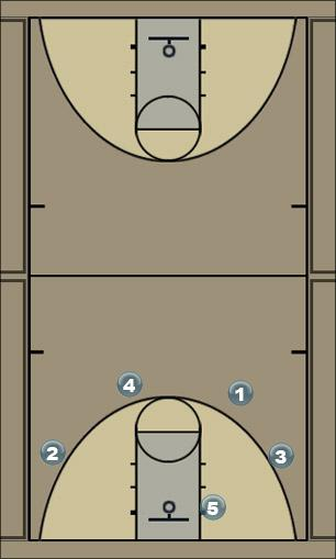 Basketball Play Slice Quick Hitter