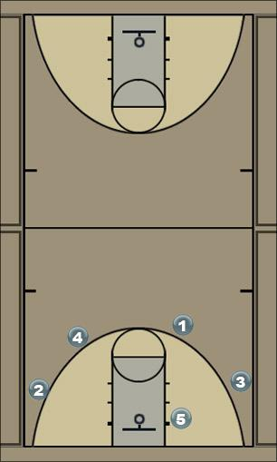 Basketball Play Slice Man to Man Set