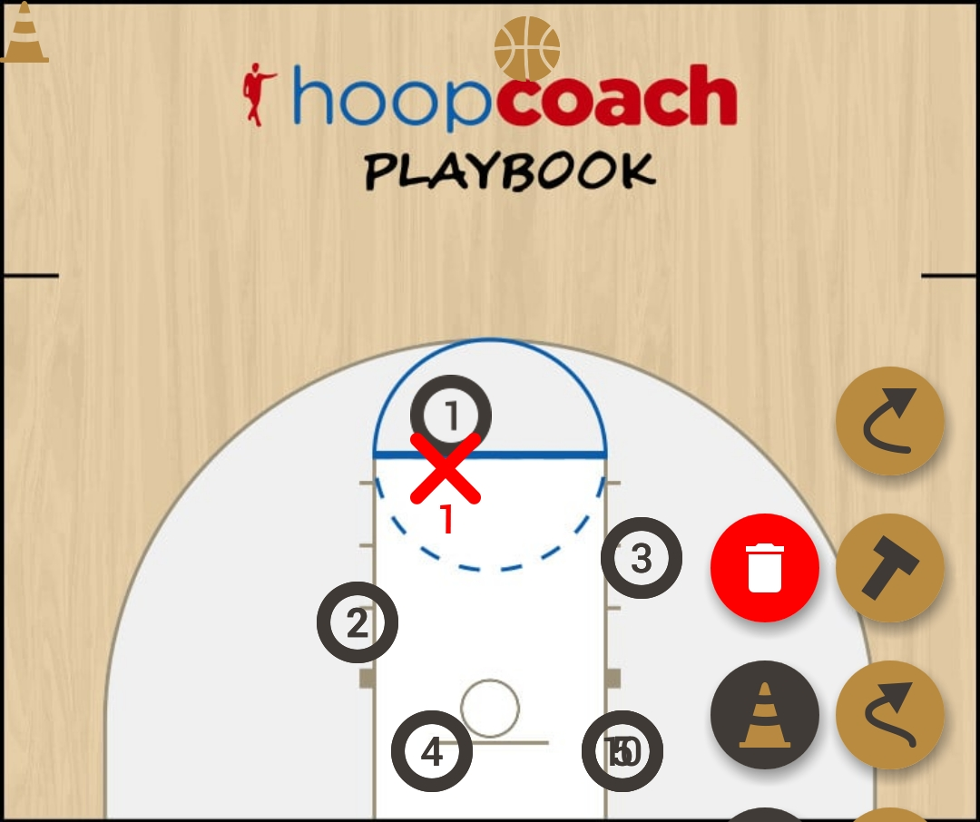 Basketball Play Universal 1 Man to Man Offense