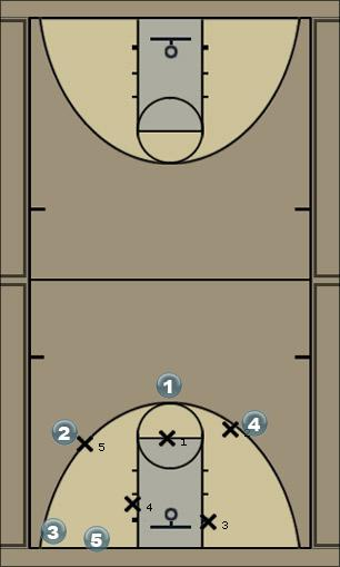 Basketball Play Pick for TR2 Zone Play