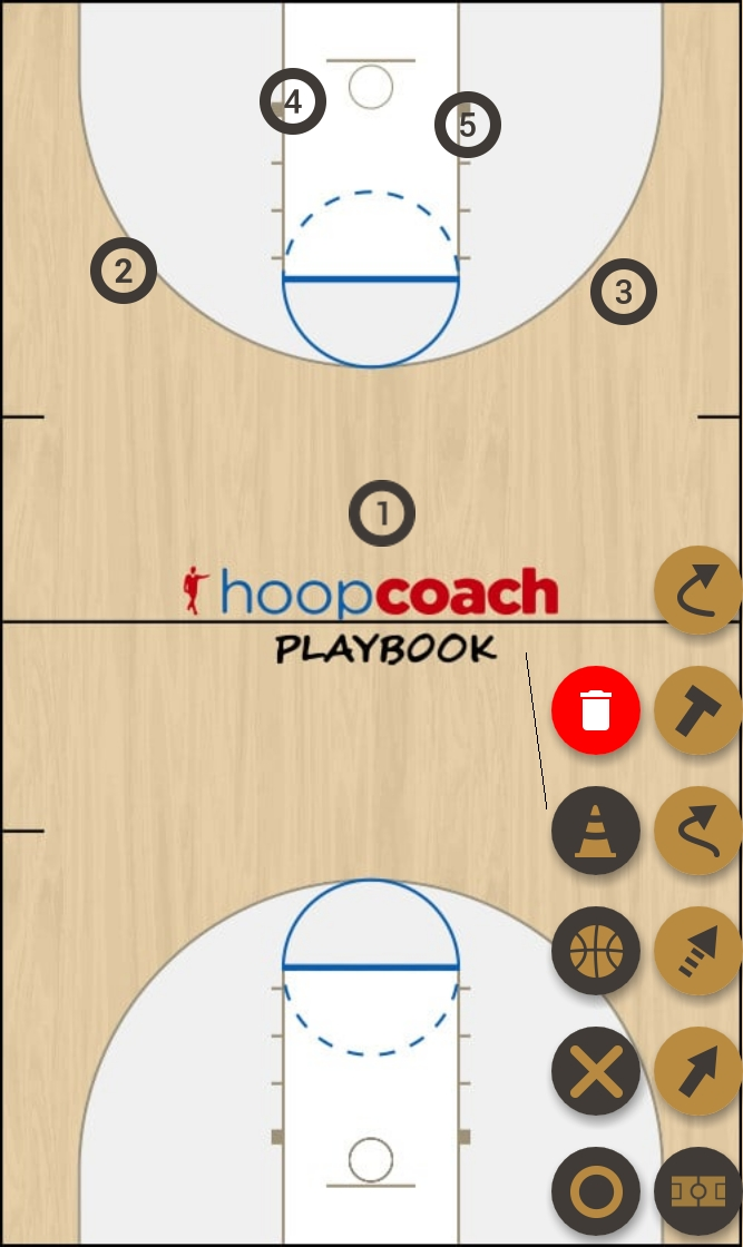 Basketball Play Horns Man to Man Offense