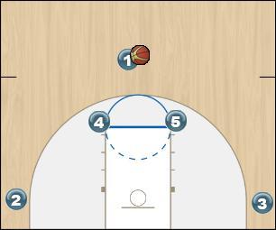 Basketball Play Drop Quick Hitter