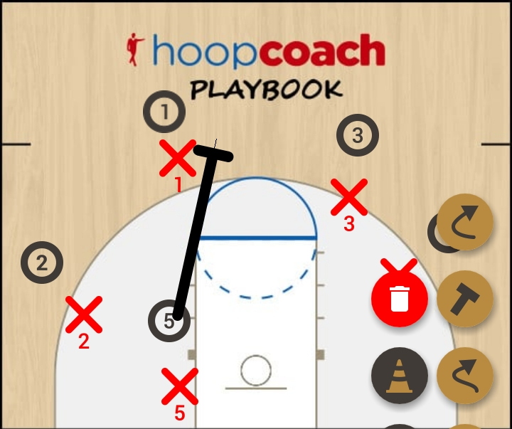 Basketball Play Verde Man to Man Set ok