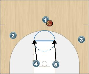 Basketball Play Drop Man to Man Offense offense