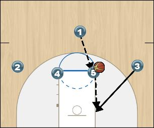 Basketball Play Drop Man to Man Offense