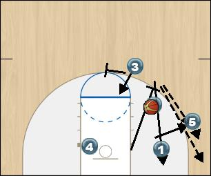 Basketball Play Pick and Roll system one Uncategorized Plays pick and roll system