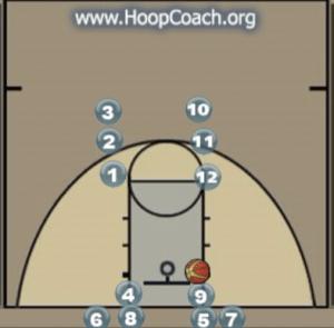 rebounding drill diagram