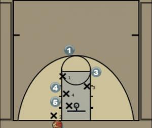 Zone Baseline Play