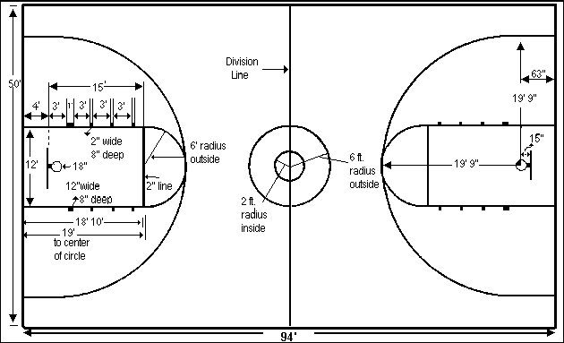 Basketball Court Dimensions High School