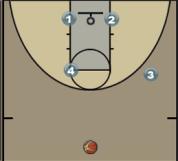 End of Quarter Lob Play Diagram
