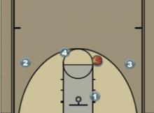 High Shuffle Cut Offense Diagram