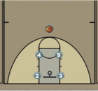 Box Set Quick Hitter Diagram