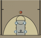 Box Set Play with a Post and 3 pointer option Diagram