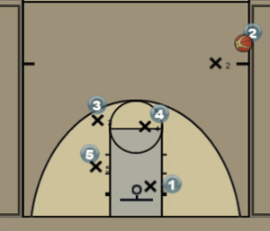 Last Second Play from Half Court Diagram