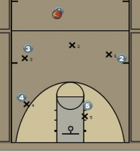 Wild | 3-2 Half Court Press Diagram