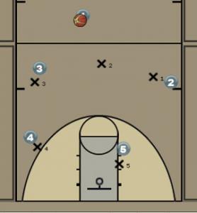 Wild   3-2 Half Court Press Diagram