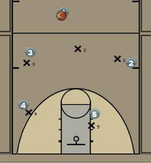 Wild | 3-2 Half Court Press Diagram