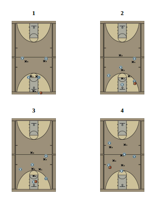 1-2-2 Soft - Full Court Zone Press Diagram
