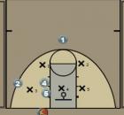 """Zone Baseline """"Slip"""" Play Diagram"""