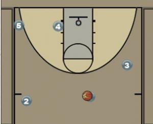 Tar Heel - Man to Man Play Diagram