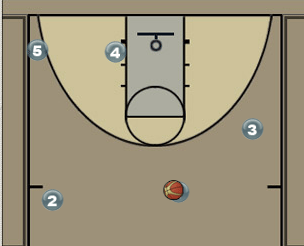 Tar Heel - Man to Man Play Diagram