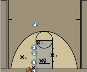 Splitter - Zone Baseline Out Overload Play Diagram