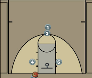 Triangle Screen the Screener BLOB Diagram