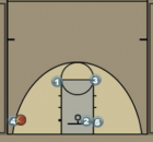 Baseline Elevator Screen Play Diagram