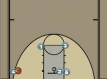 Baseline Elevator Screen Play Diagram