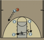 Big Man Play Diagram