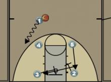 Big Man Play Diagram