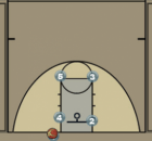 Butler BLOB Play Diagram