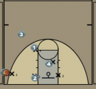 Zone Baseline Play with Scoring Option after Inbound Diagram