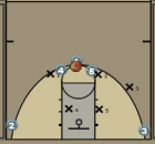 Zone-Penetration-Play