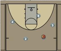 Corner Ball Screen Play Diagram