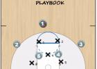 short-coner-zone-offense