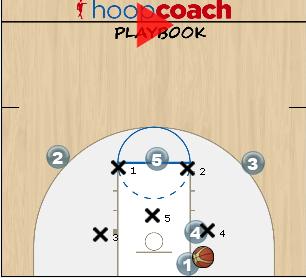 zone baseline play diagram