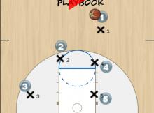 Ball Screen Set
