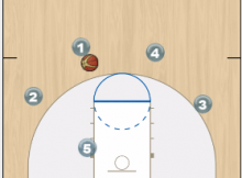 quick hitter for a 3 pointer animation