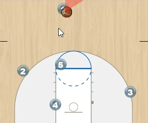 Pick and Roll Play Diagram