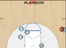 Sideline Out of Bound Play